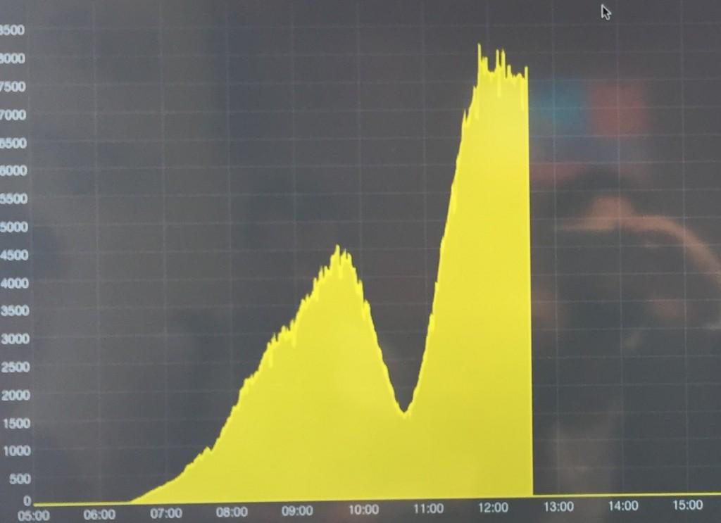 sofi pv solar
